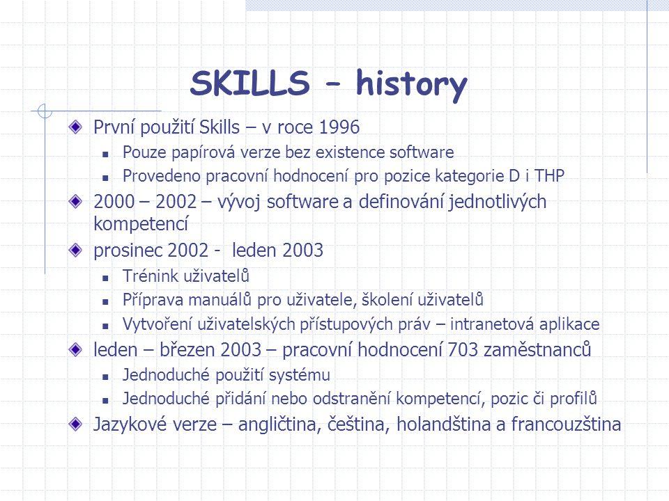 SKILLS – history První použití Skills – v roce 1996 Pouze papírová verze bez existence software Provedeno pracovní hodnocení pro pozice kategorie D i