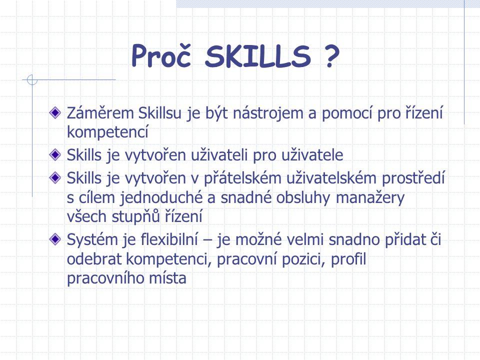 Proč SKILLS ? Záměrem Skillsu je být nástrojem a pomocí pro řízení kompetencí Skills je vytvořen uživateli pro uživatele Skills je vytvořen v přátelsk