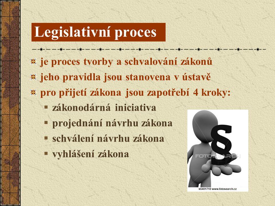 Legislativní proces je proces tvorby a schvalování zákonů jeho pravidla jsou stanovena v ústavě pro přijetí zákona jsou zapotřebí 4 kroky:  zákonodár