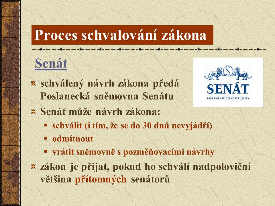 Proces schvalování zákona Senát schválený návrh zákona předá Poslanecká sněmovna Senátu Senát může návrh zákona:  schválit (i tím, že se do 30 dnů ne