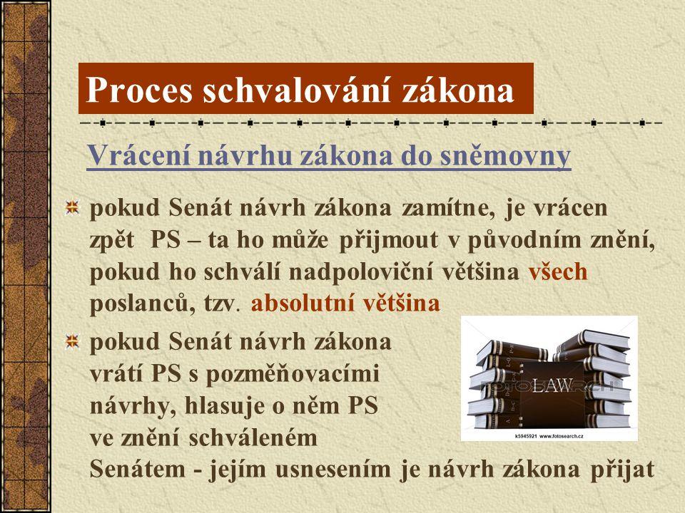 Proces schvalování zákona Vrácení návrhu zákona do sněmovny pokud Senát návrh zákona zamítne, je vrácen zpět PS – ta ho může přijmout v původním znění