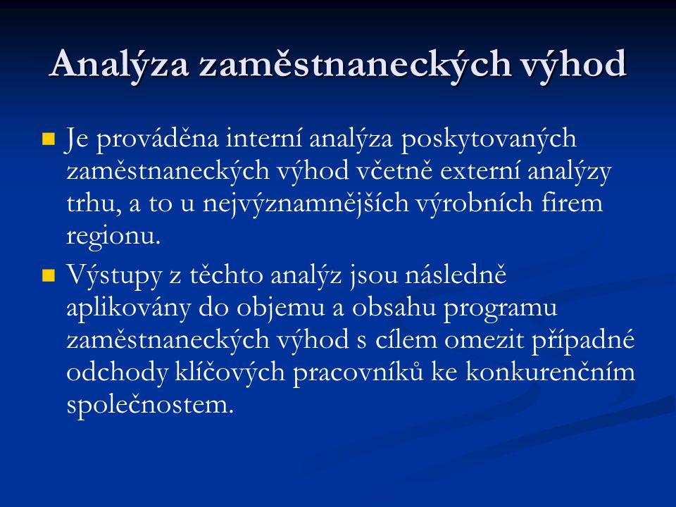 Analýza zaměstnaneckých výhod Je prováděna interní analýza poskytovaných zaměstnaneckých výhod včetně externí analýzy trhu, a to u nejvýznamnějších výrobních firem regionu.