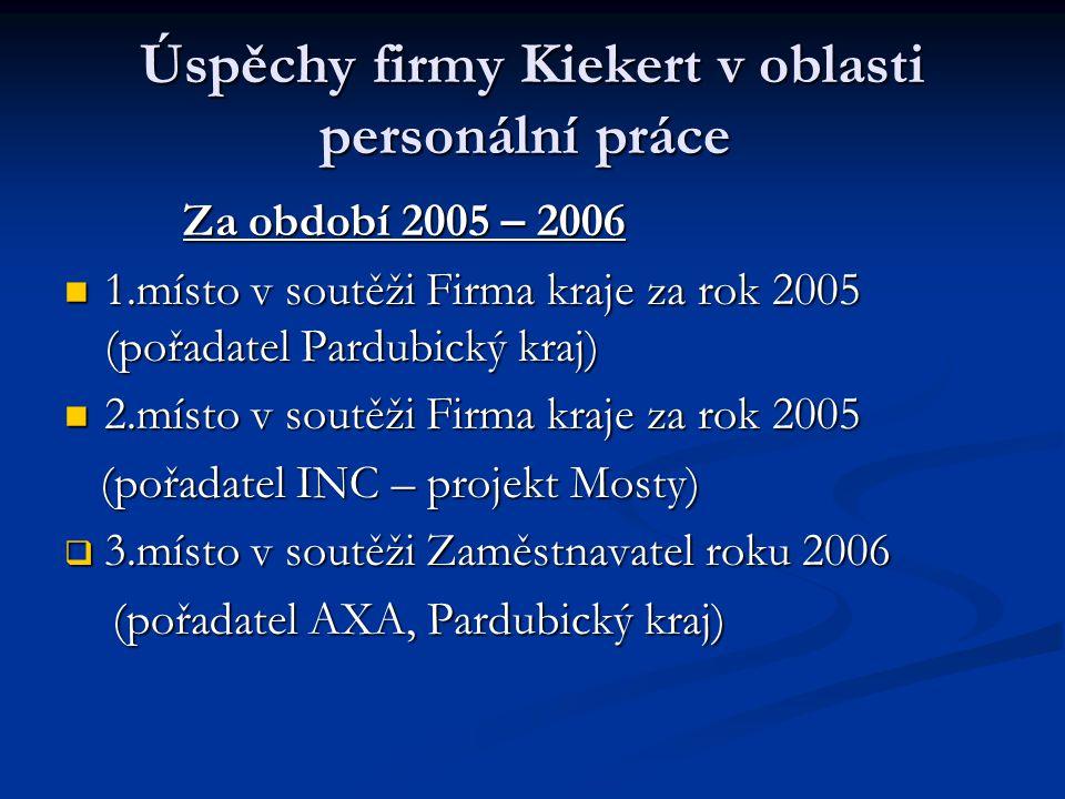 Úspěchy firmy Kiekert v oblasti personální práce Za období 2005 – 2006 Za období 2005 – 2006 1.místo v soutěži Firma kraje za rok 2005 (pořadatel Pard