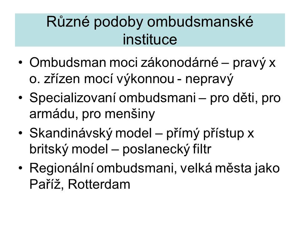 Různá pojmenování ombudsmanské instituce Mediateur de la Republique (Francie a frankofonní země) Volksanwalt (Rakousko), Avokat i Popullit (Rumunsko) – advokát lidu Rzecnik praw obywatelskich Upolnomočennyj po pravam čelověka Veřejný ochránce práv