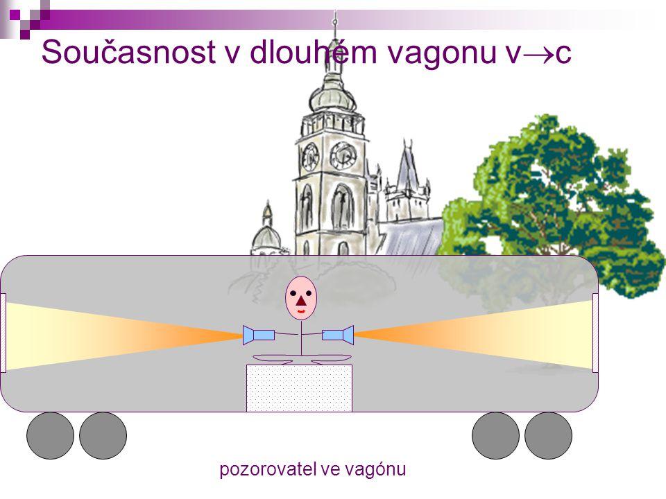 Současnost v dlouhém vagonu v  c pozorovatel ve vagónu