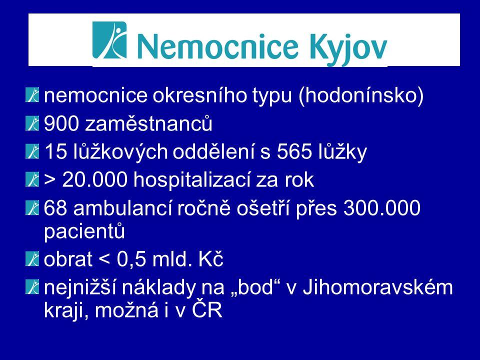 nemocnice okresního typu (hodonínsko) 900 zaměstnanců 15 lůžkových oddělení s 565 lůžky > 20.000 hospitalizací za rok 68 ambulancí ročně ošetří přes 3