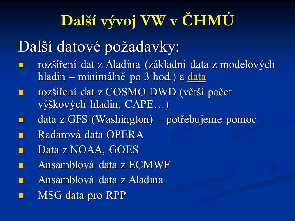 Další vývoj VW v ČHMÚ Další datové požadavky: rozšíření dat z Aladina (základní data z modelových hladin – minimálně po 3 hod.) a data rozšíření dat z