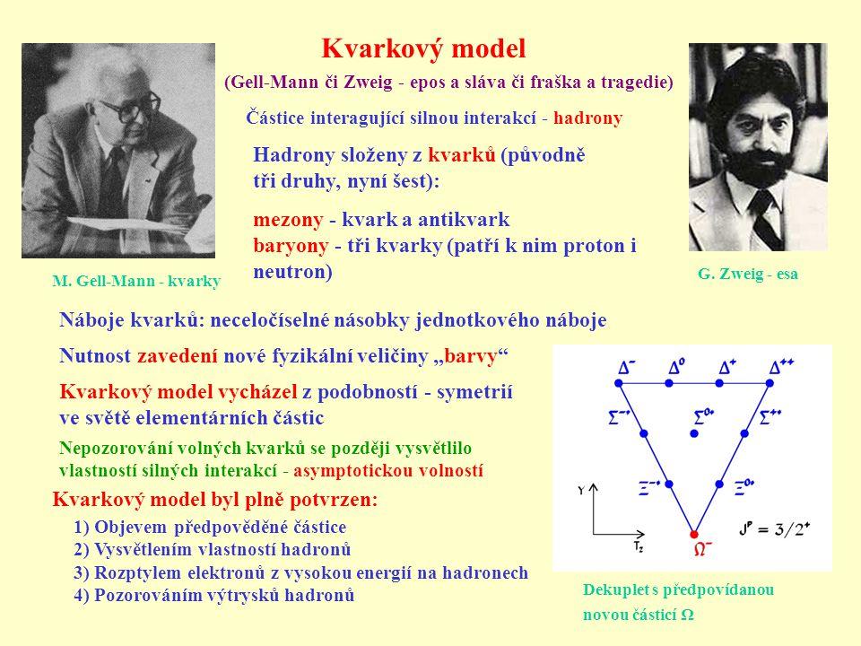 Kvarkový model M. Gell-Mann - kvarky Hadrony složeny z kvarků (původně tři druhy, nyní šest): mezony - kvark a antikvark baryony - tři kvarky (patří k