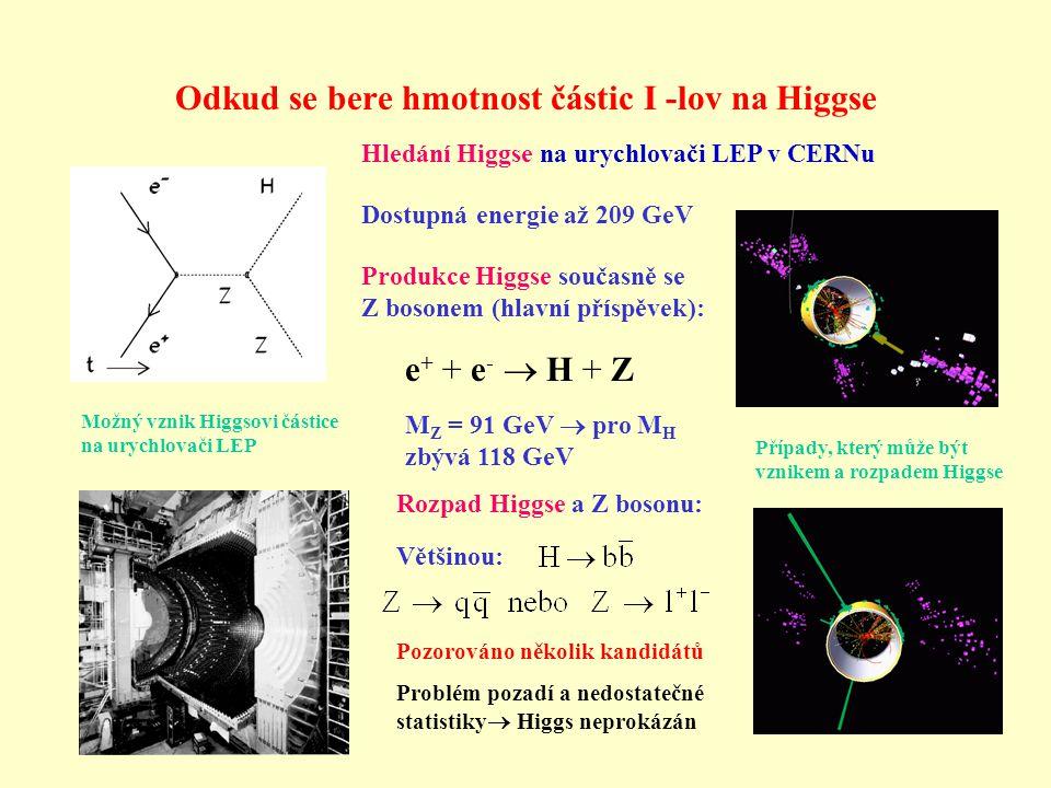 Odkud se bere hmotnost částic I -lov na Higgse Možný vznik Higgsovi částice na urychlovači LEP Případy, který může být vznikem a rozpadem Higgse Hledá
