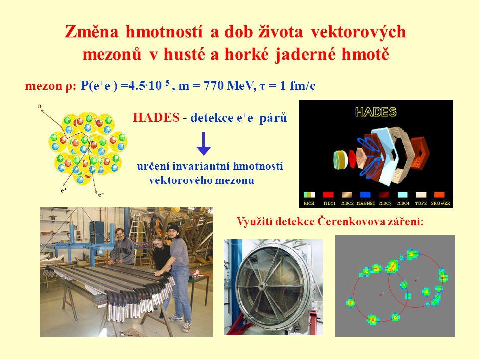 Změna hmotností a dob života vektorových mezonů v husté a horké jaderné hmotě mezon ρ: P(e + e - ) =4.5. 10 -5, m = 770 MeV, τ = 1 fm/c HADES - detekc