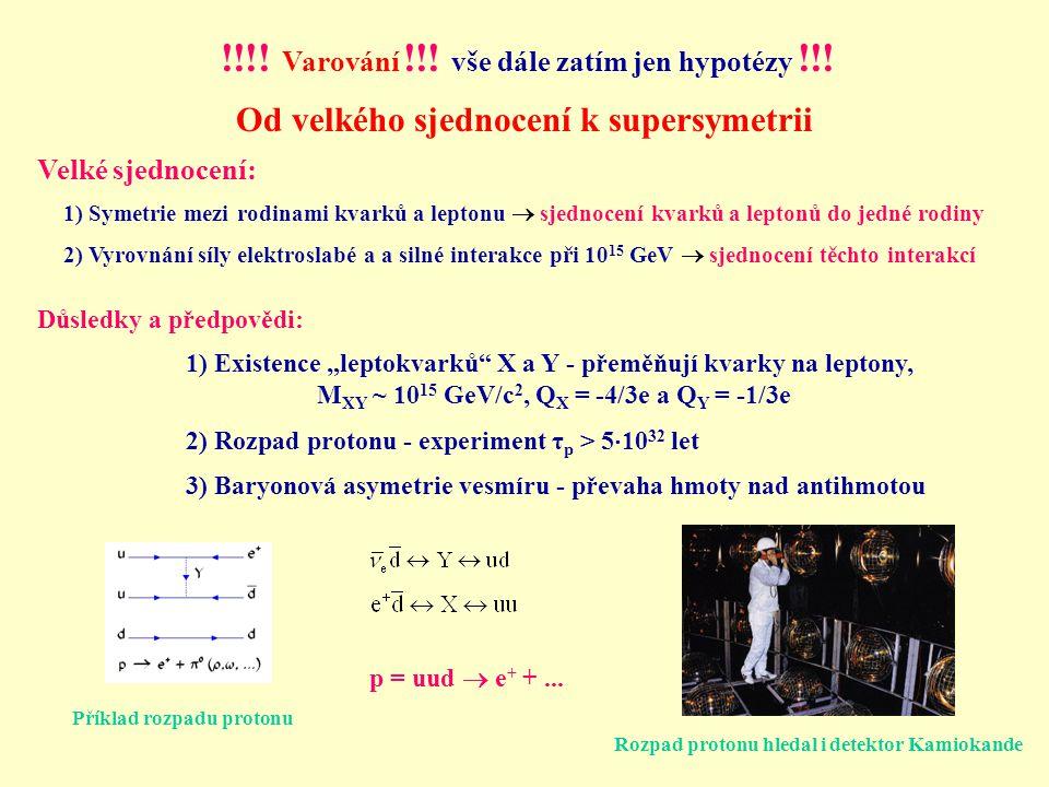 Od velkého sjednocení k supersymetrii !!!! Varování !!! vše dále zatím jen hypotézy !!! 1) Symetrie mezi rodinami kvarků a leptonu  sjednocení kvarků