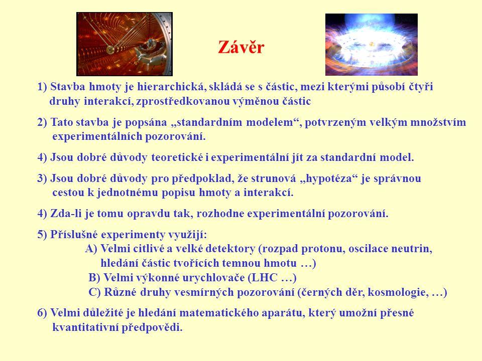 Závěr 1) Stavba hmoty je hierarchická, skládá se s částic, mezi kterými působí čtyři druhy interakcí, zprostředkovanou výměnou částic 2) Tato stavba j