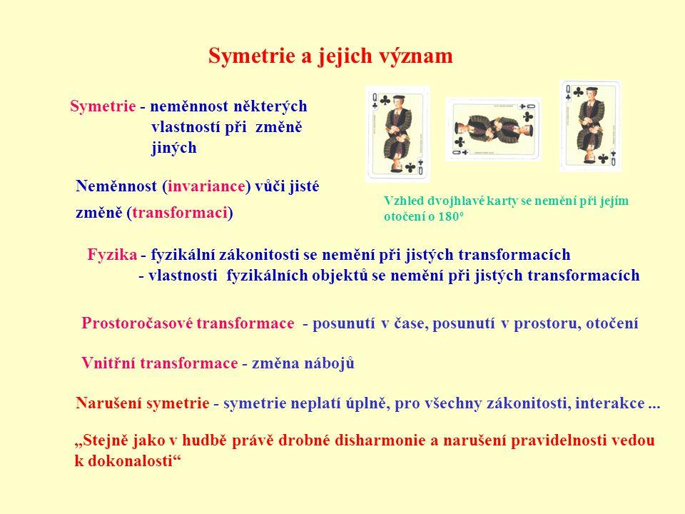 Symetrie a jejich význam Symetrie - neměnnost některých vlastností při změně jiných Vzhled dvojhlavé karty se nemění při jejím otočení o 180 o Fyzika