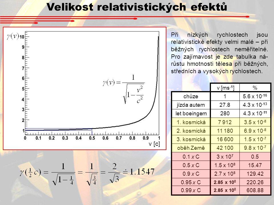 Velikost relativistických efektů v [c] Při nízkých rychlostech jsou relativistické efekty velmi malé – při běžných rychlostech neměřitelné. Pro zajíma