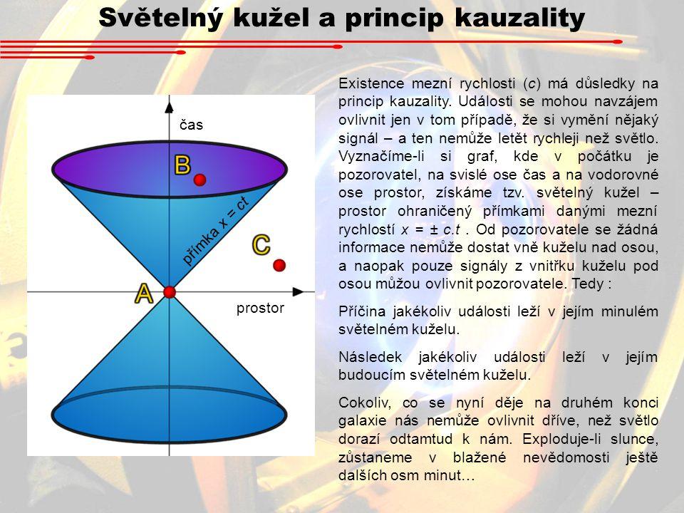 Světelný kužel a princip kauzality čas prostor přímka x = ct Existence mezní rychlosti (c) má důsledky na princip kauzality. Události se mohou navzáje
