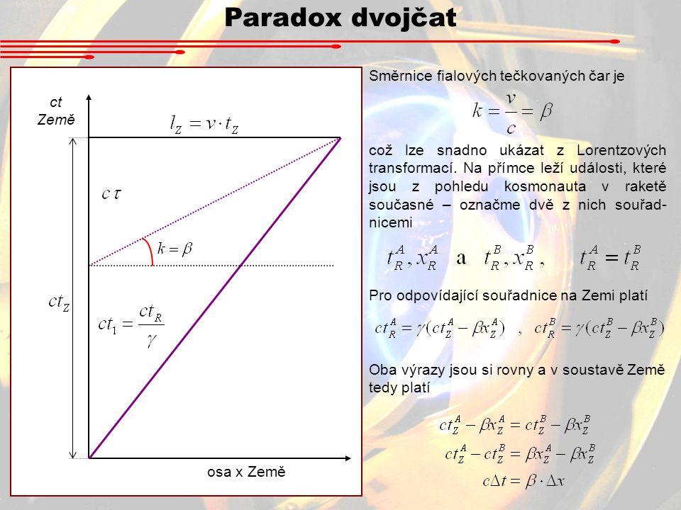 Paradox dvojčat osa x Země Směrnice fialových tečkovaných čar je Pro odpovídající souřadnice na Zemi platí což lze snadno ukázat z Lorentzových transf