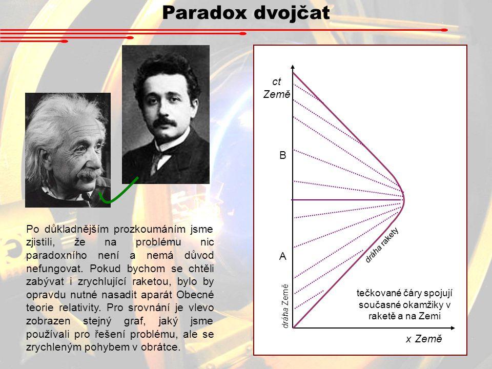 Paradox dvojčat Po důkladnějším prozkoumáním jsme zjistili, že na problému nic paradoxního není a nemá důvod nefungovat. Pokud bychom se chtěli zabýva