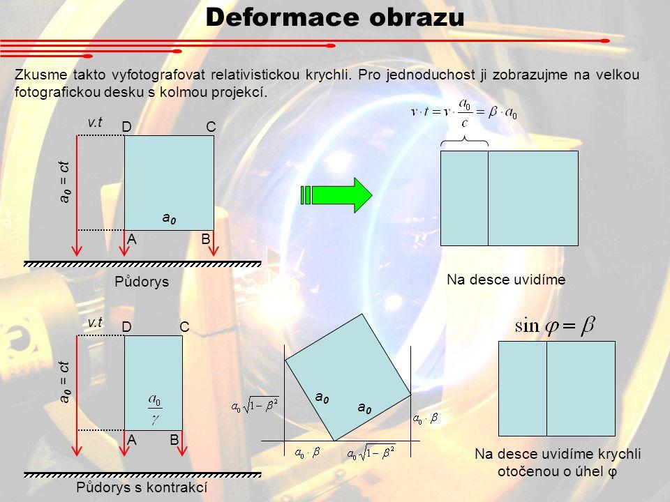 Deformace obrazu Zkusme takto vyfotografovat relativistickou krychli. Pro jednoduchost ji zobrazujme na velkou fotografickou desku s kolmou projekcí.
