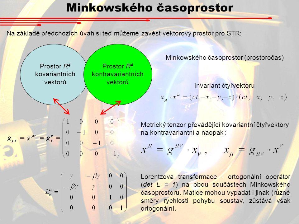 Minkowského časoprostor Na základě předchozích úvah si teď můžeme zavést vektorový prostor pro STR: Prostor R 4 kovariantních vektorů Prostor R 4 kont