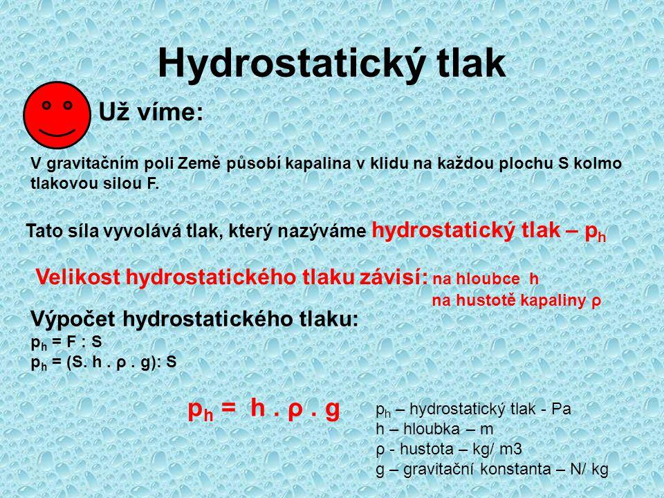Hydrostatický tlak Už víme: V gravitačním poli Země působí kapalina v klidu na každou plochu S kolmo tlakovou silou F. Tato síla vyvolává tlak, který