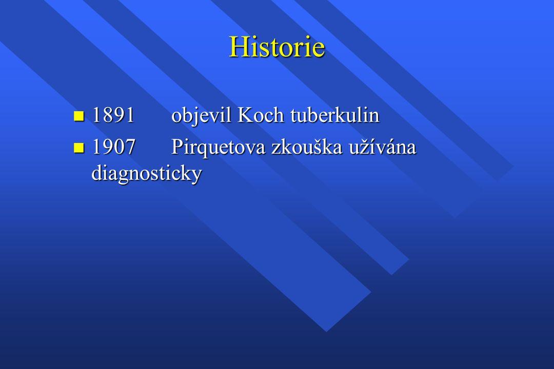 Historie n 1891objevil Koch tuberkulin n 1907Pirquetova zkouška užívána diagnosticky