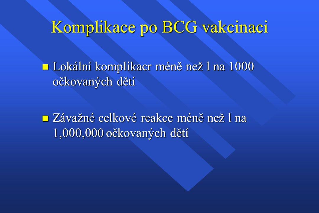 Komplikace po BCG vakcinaci n Lokální komplikacr méně než l na 1000 očkovaných dětí n Závažné celkové reakce méně než l na 1,000,000 očkovaných dětí