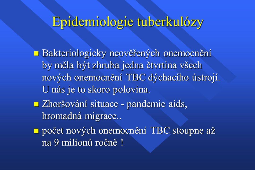 Epidemiologie tuberkulózy n Bakteriologicky neověřených onemocnění by měla být zhruba jedna čtvrtina všech nových onemocnění TBC dýchacího ústrojí. U
