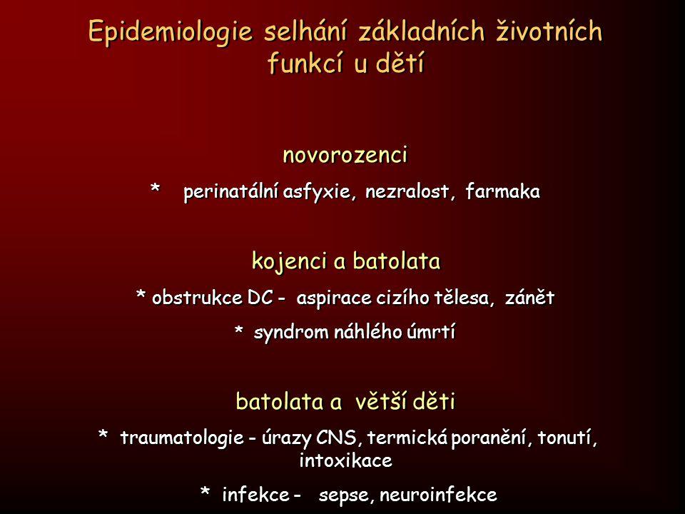 Epidemiologie selhání základních životních funkcí u dětí novorozenci * perinatální asfyxie, nezralost, farmaka kojenci a batolata * obstrukce DC - asp