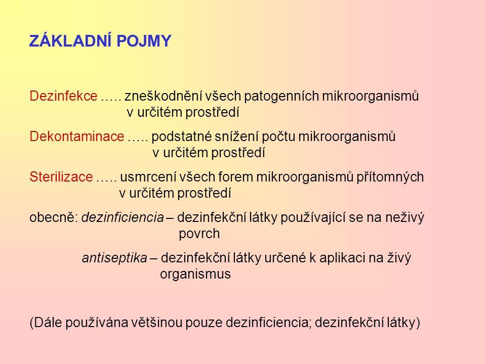LEGISLATIVNÍ PODKLADY  Zákon 79/1997 Sb.o léčivech.