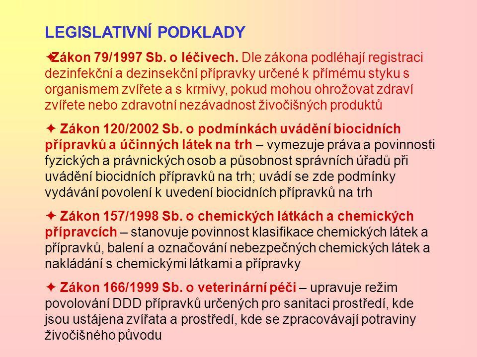 LEGISLATIVNÍ PODKLADY  Zákon 79/1997 Sb. o léčivech. Dle zákona podléhají registraci dezinfekční a dezinsekční přípravky určené k přímému styku s org