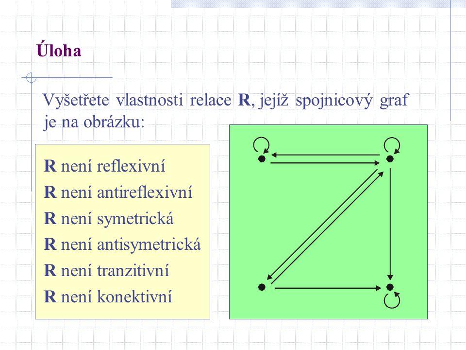 Úloha Vyšetřete vlastnosti relace R, jejíž spojnicový graf je na obrázku: R není reflexivní R není antireflexivní R není symetrická R není antisymetri