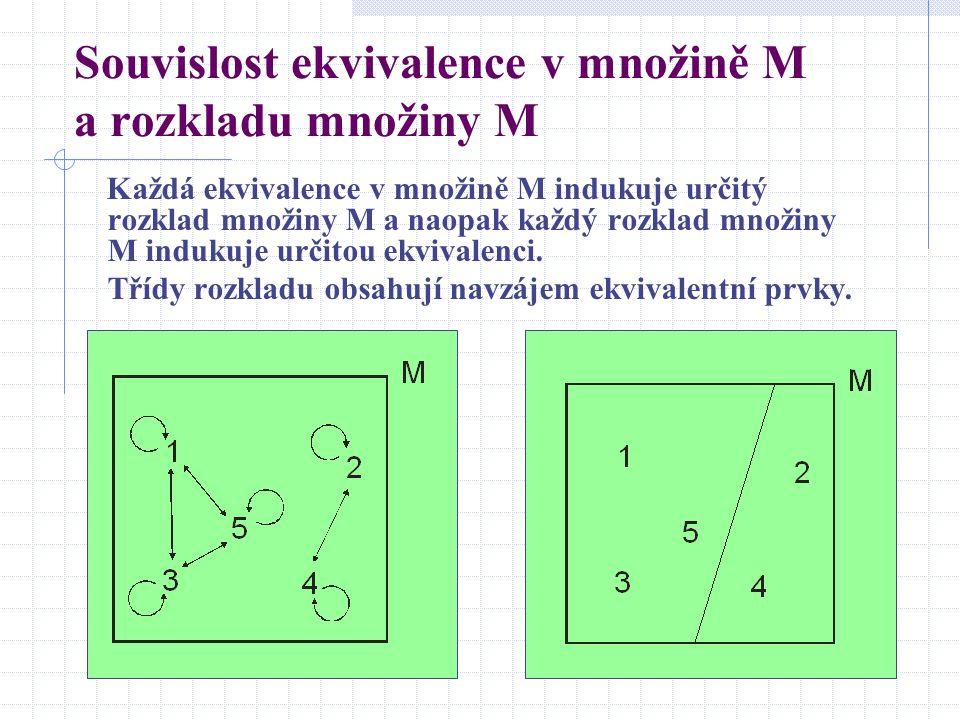 Souvislost ekvivalence v množině M a rozkladu množiny M Každá ekvivalence v množině M indukuje určitý rozklad množiny M a naopak každý rozklad množiny