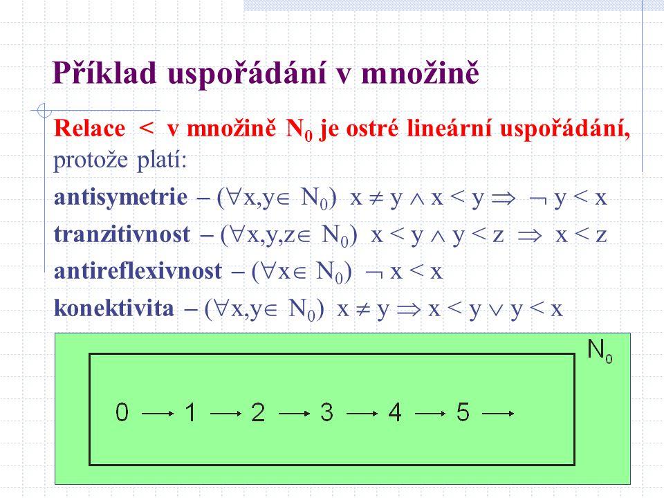 Příklad uspořádání v množině M Relace inkluze (  ) je neostré nelineární uspořádání ve třídě všech množin, protože tato relace: je antisymetrická – (  X,Y) X  Y  X  Y   Y  X je tranzitivní – (  X,Y,Z) X  Y  Y  Z  X  Z je reflexivní – (  X) X  X ale není konektivní – (  X,Y) X  Y   (X  Y)   ( Y  X) Názorný je Hasseův diagram tohoto uspořádání: