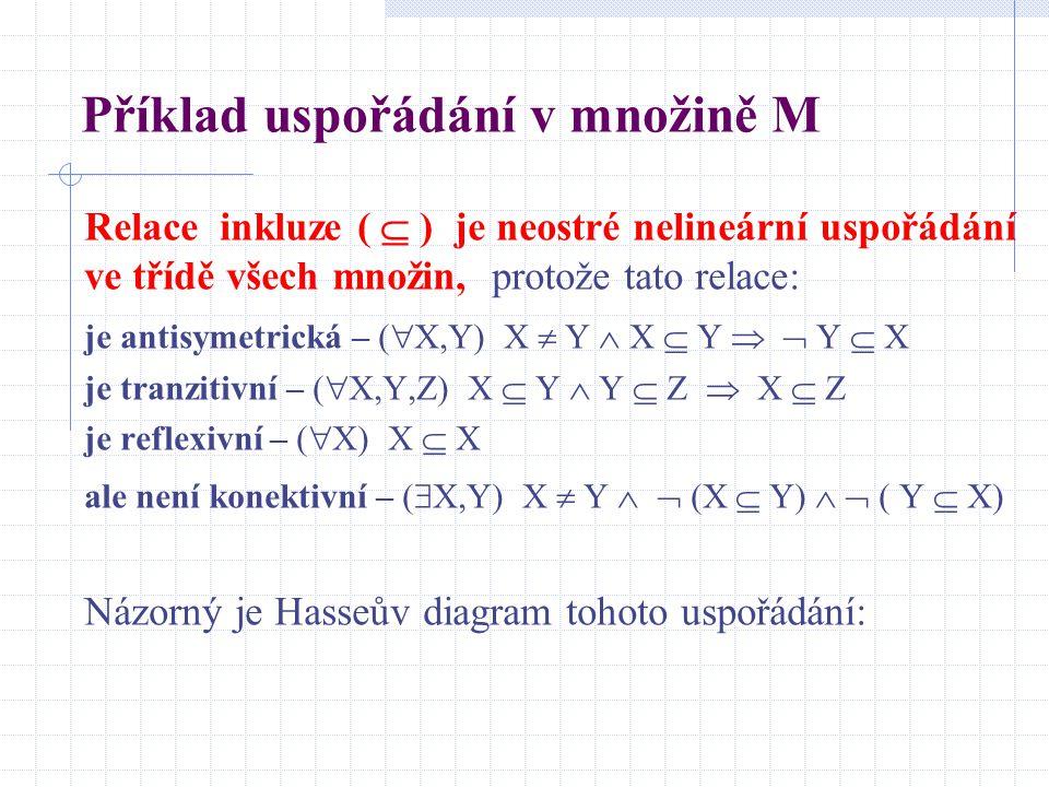 Příklad uspořádání v množině M Relace inkluze (  ) je neostré nelineární uspořádání ve třídě všech množin, protože tato relace: je antisymetrická – (