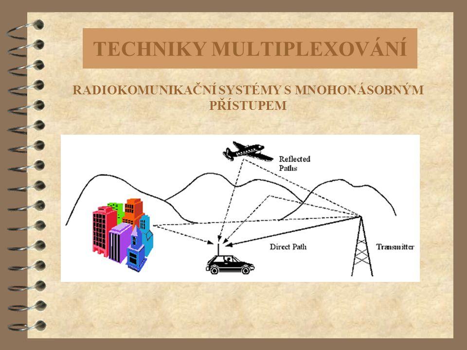 TECHNIKY MULTIPLEXOVÁNÍ RADIOKOMUNIKAČNÍ SYSTÉMY S MNOHONÁSOBNÝM PŘÍSTUPEM