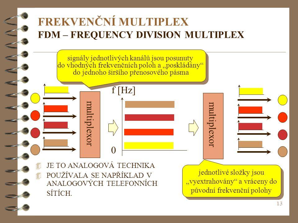 13 FREKVENČNÍ MULTIPLEX FDM – FREQUENCY DIVISION MULTIPLEX 4 JE TO ANALOGOVÁ TECHNIKA 4 POUŽÍVALA SE NAPŘÍKLAD V ANALOGOVÝCH TELEFONNÍCH SÍTÍCH.