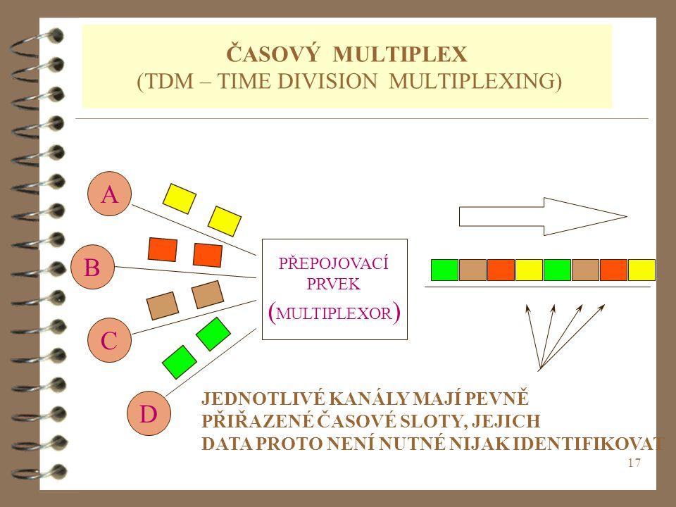 17 ČASOVÝ MULTIPLEX (TDM – TIME DIVISION MULTIPLEXING) A B C D PŘEPOJOVACÍ PRVEK ( MULTIPLEXOR ) JEDNOTLIVÉ KANÁLY MAJÍ PEVNĚ PŘIŘAZENÉ ČASOVÉ SLOTY,