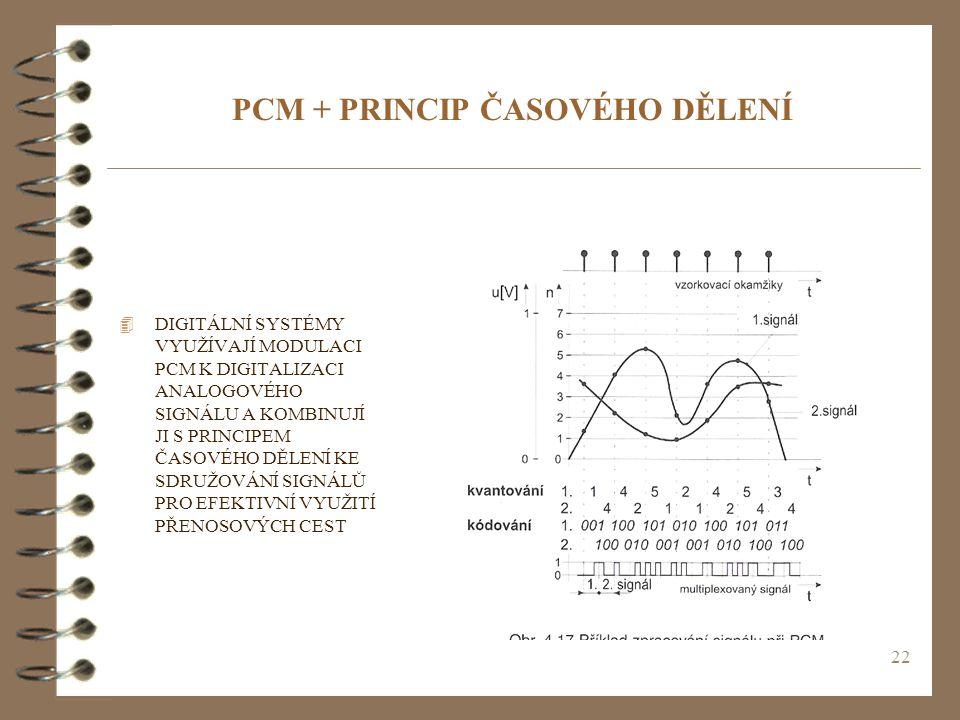 22 PCM + PRINCIP ČASOVÉHO DĚLENÍ 4 DIGITÁLNÍ SYSTÉMY VYUŽÍVAJÍ MODULACI PCM K DIGITALIZACI ANALOGOVÉHO SIGNÁLU A KOMBINUJÍ JI S PRINCIPEM ČASOVÉHO DĚL