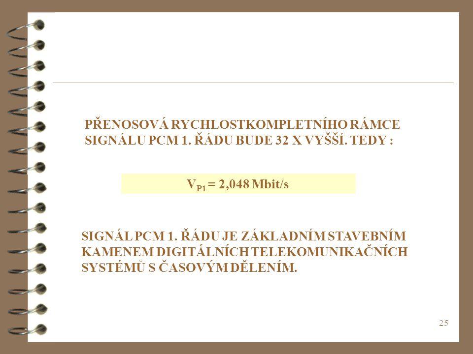 25 PŘENOSOVÁ RYCHLOSTKOMPLETNÍHO RÁMCE SIGNÁLU PCM 1. ŘÁDU BUDE 32 X VYŠŠÍ. TEDY : V P1 = 2,048 Mbit/s SIGNÁL PCM 1. ŘÁDU JE ZÁKLADNÍM STAVEBNÍM KAMEN