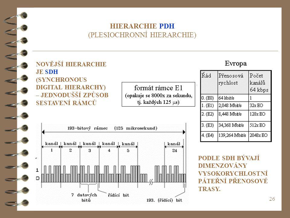 26 HIERARCHIE PDH (PLESIOCHRONNÍ HIERARCHIE) NOVĚJŠÍ HIERARCHIE JE SDH (SYNCHRONOUS DIGITAL HIERARCHY) – JEDNODUŠŠÍ ZPŮSOB SESTAVENÍ RÁMCŮ PODLE SDH B