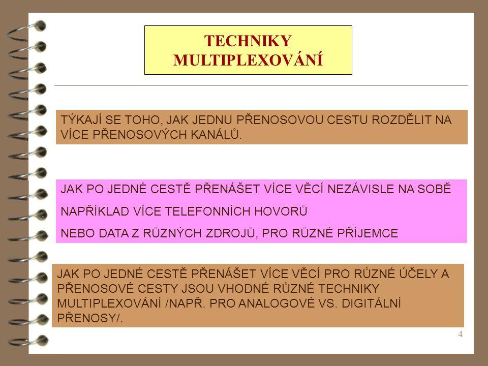 25 PŘENOSOVÁ RYCHLOSTKOMPLETNÍHO RÁMCE SIGNÁLU PCM 1.