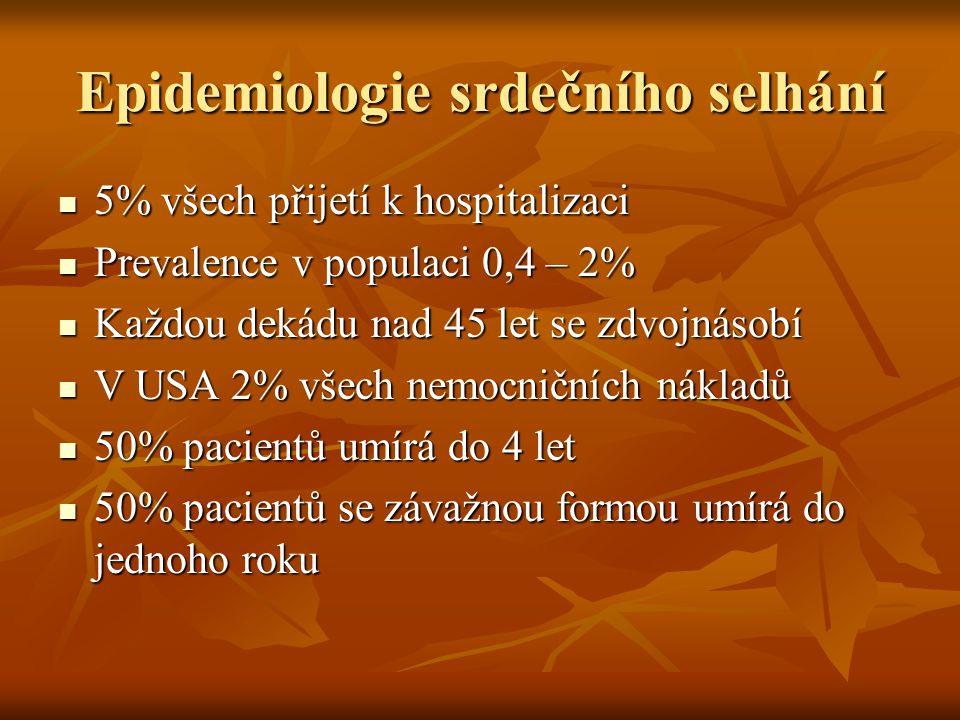 Epidemiologie srdečního selhání 5% všech přijetí k hospitalizaci 5% všech přijetí k hospitalizaci Prevalence v populaci 0,4 – 2% Prevalence v populaci