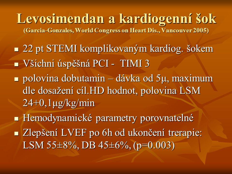 Levosimendan a kardiogenní šok (Garcia-Gonzales, World Congress on Heart Dis., Vancouver 2005) 22 pt STEMI komplikovaným kardiog. šokem 22 pt STEMI ko