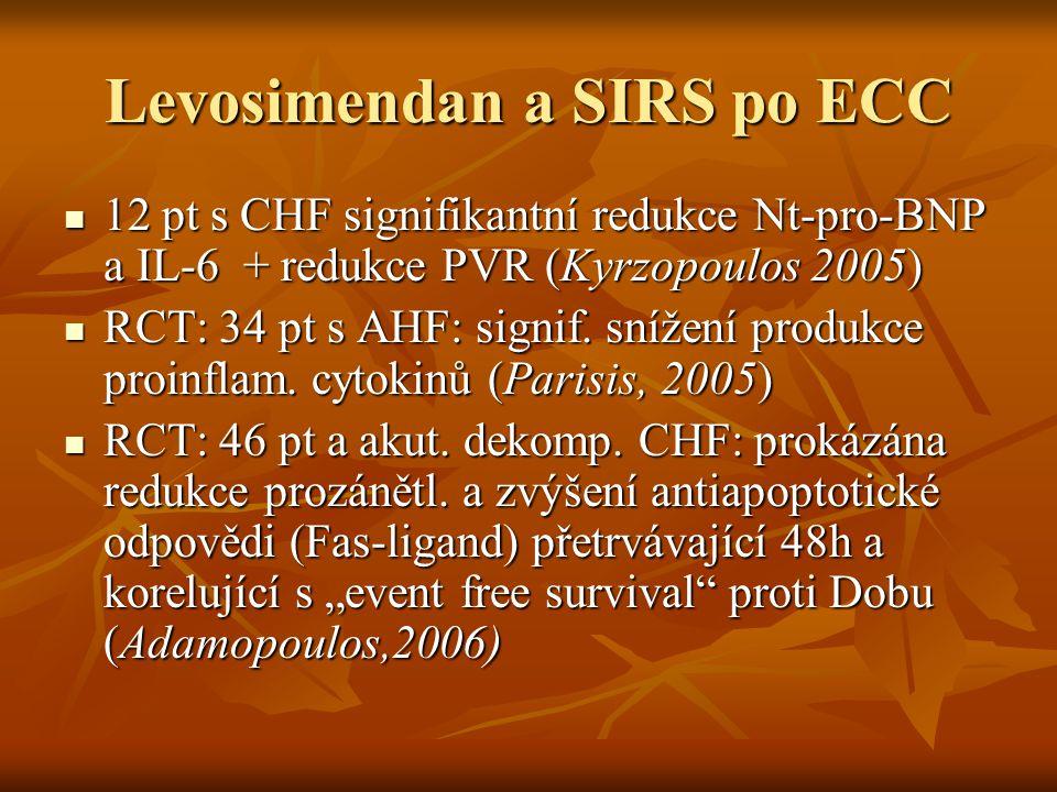 Levosimendan a SIRS po ECC 12 pt s CHF signifikantní redukce Nt-pro-BNP a IL-6 + redukce PVR (Kyrzopoulos 2005) 12 pt s CHF signifikantní redukce Nt-p