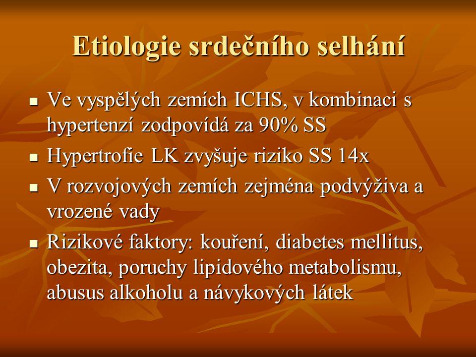 Etiologie srdečního selhání Ve vyspělých zemích ICHS, v kombinaci s hypertenzí zodpovídá za 90% SS Ve vyspělých zemích ICHS, v kombinaci s hypertenzí
