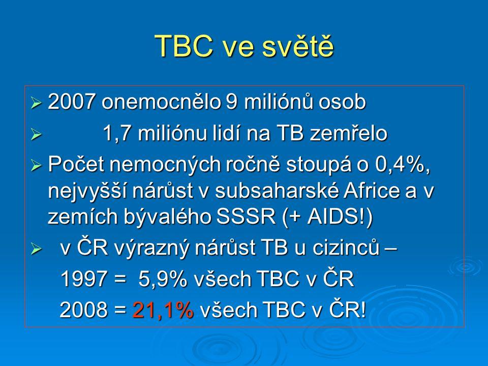 TBC ve světě  2007 onemocnělo 9 miliónů osob  1,7 miliónu lidí na TB zemřelo  Počet nemocných ročně stoupá o 0,4%, nejvyšší nárůst v subsaharské Africe a v zemích bývalého SSSR (+ AIDS!)  v ČR výrazný nárůst TB u cizinců – 1997 = 5,9% všech TBC v ČR 1997 = 5,9% všech TBC v ČR 2008 = 21,1% všech TBC v ČR.