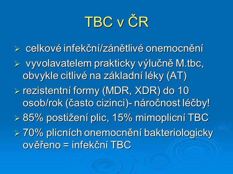 TBC v ČR  celkové infekční/zánětlivé onemocnění  vyvolavatelem prakticky výlučně M.tbc, obvykle citlivé na základní léky (AT)  rezistentní formy (MDR, XDR) do 10 osob/rok (často cizinci)- náročnost léčby.
