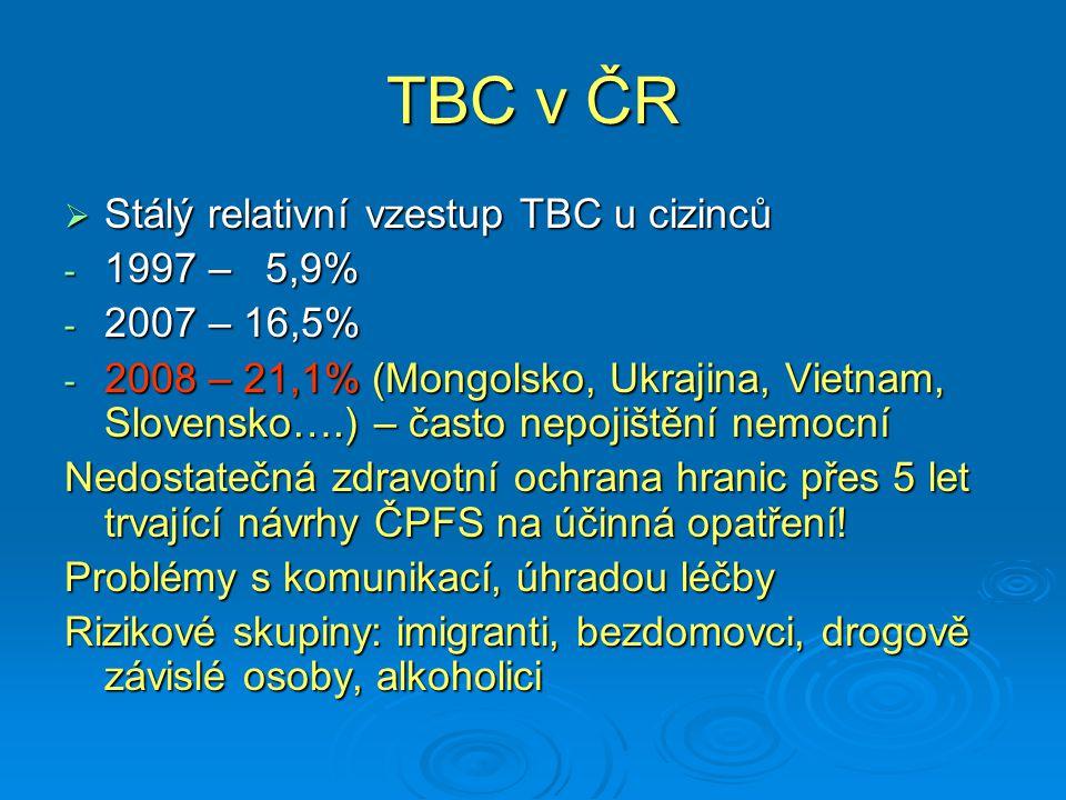 TBC v ČR  Stálý relativní vzestup TBC u cizinců - 1997 – 5,9% - 2007 – 16,5% - 2008 – 21,1% (Mongolsko, Ukrajina, Vietnam, Slovensko….) – často nepojištění nemocní Nedostatečná zdravotní ochrana hranic přes 5 let trvající návrhy ČPFS na účinná opatření.