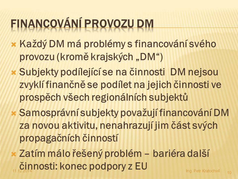 """ Každý DM má problémy s financování svého provozu (kromě krajských """"DM"""")  Subjekty podílející se na činnosti DM nejsou zvyklí finančně se podílet na"""