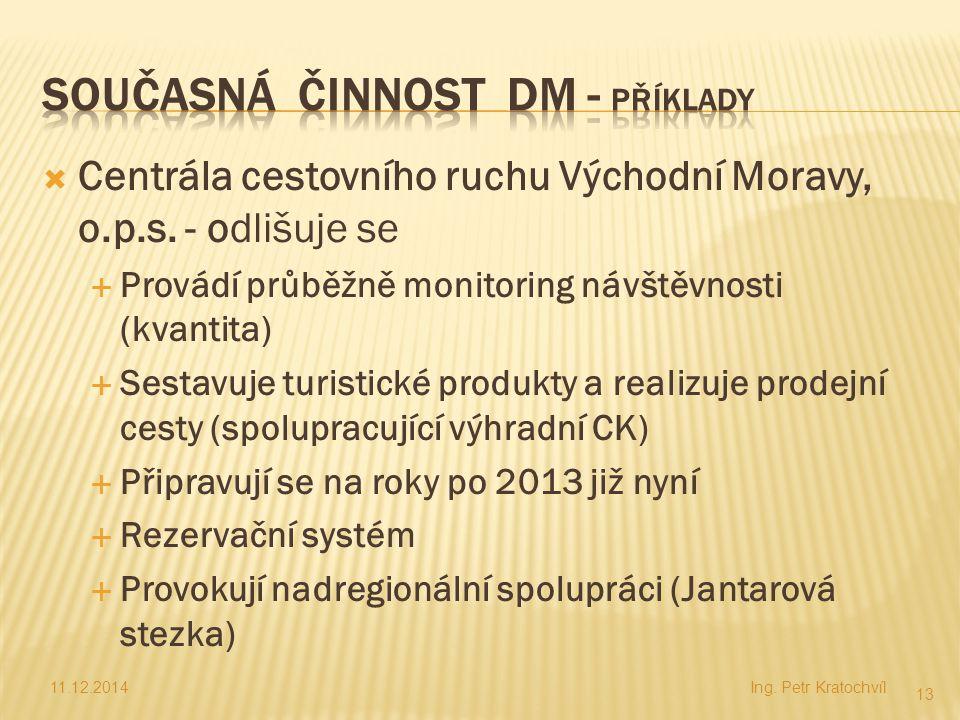  Centrála cestovního ruchu Východní Moravy, o.p.s. - odlišuje se  Provádí průběžně monitoring návštěvnosti (kvantita)  Sestavuje turistické produkt